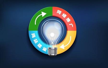 网站推广如何提高咨询转化率?